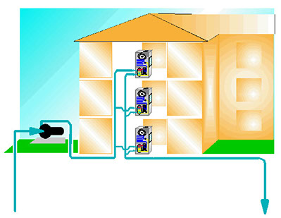Geothermal Air Conditioning